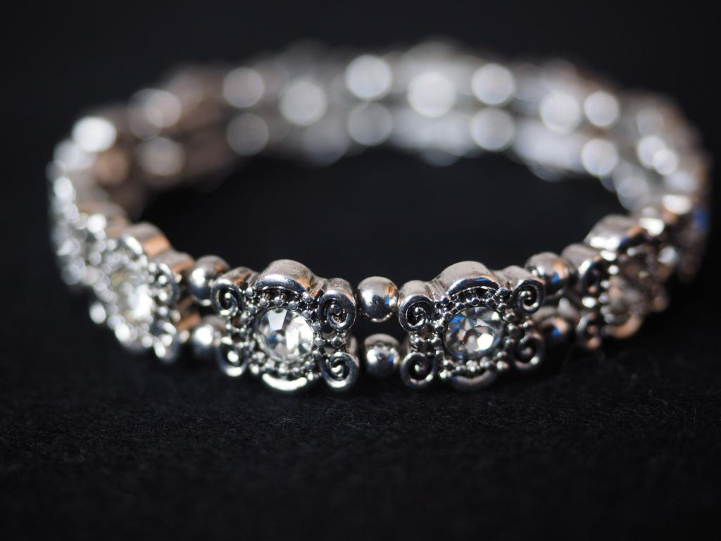 Trader's Spotlight- Signet Jewelers Limited's (SIG)