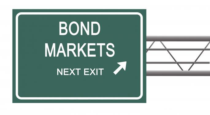 Bond Market Fears Inflation On The Horizon