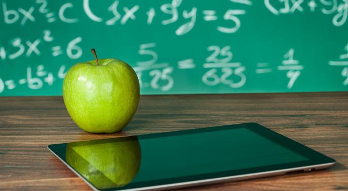 Five Elevating Education Stocks That Look Promising