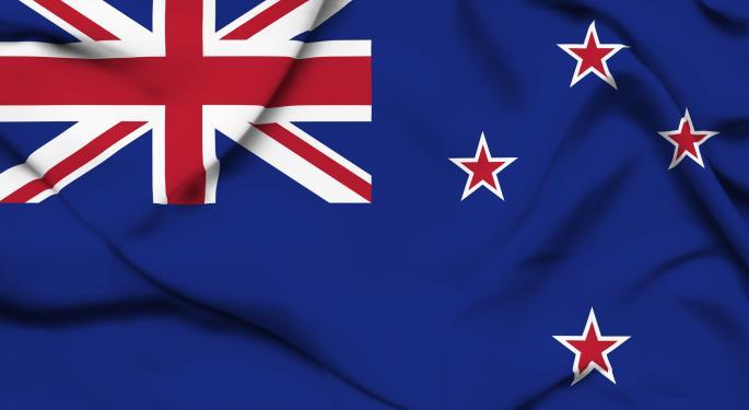 New Zealand ETF Down Slightly After RBNZ Intervention News