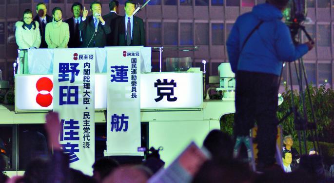 Bond ETN Pricing in More Abenomics