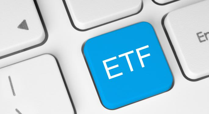 ETF Outlook for the Week of November 11, 2013 EEM, IAT, DIA, UGA