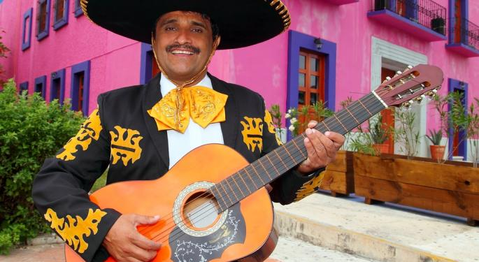 Viva Mexican Stocks