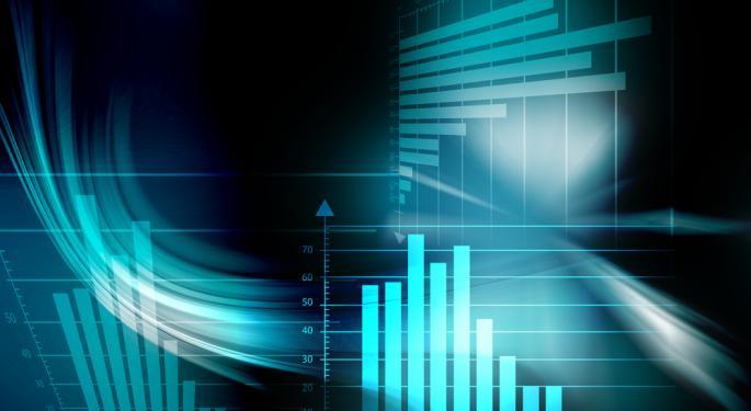 Stocks Close Session Mixed; Dow and S&P Gain, Nasdaq Falls