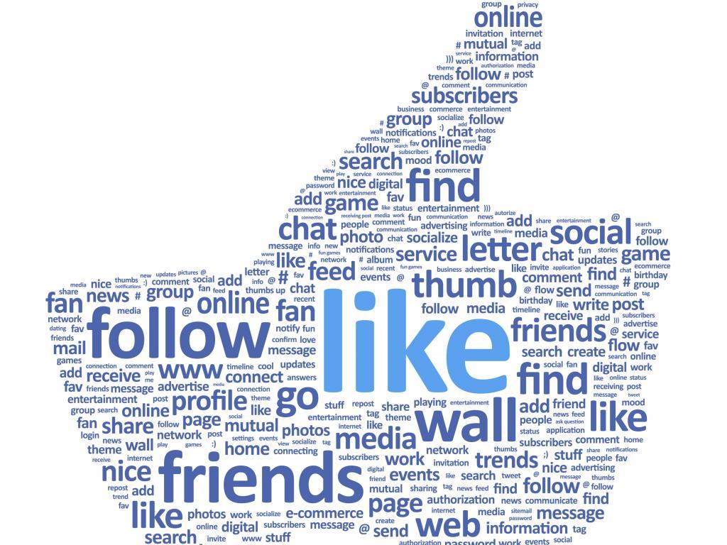 Facebook Inc Nasdaq Fb Google Inc Nasdaq Goog