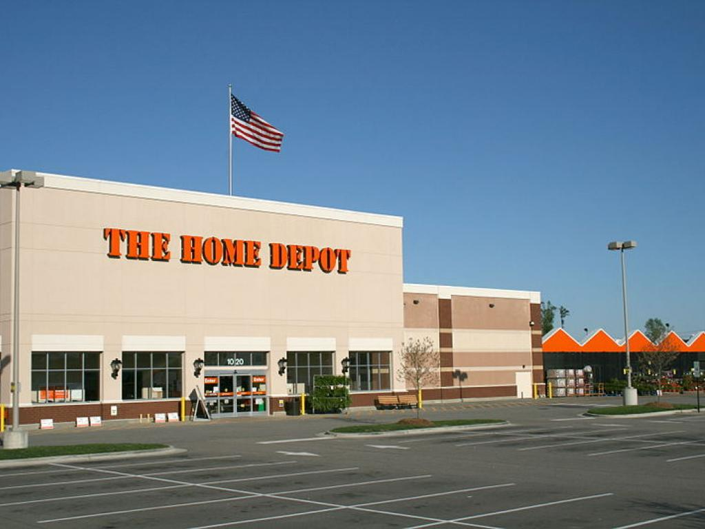 Home Depot, Inc. (The) (NYSE:HD) Position Held by Handelsinvest Investeringsforvaltning