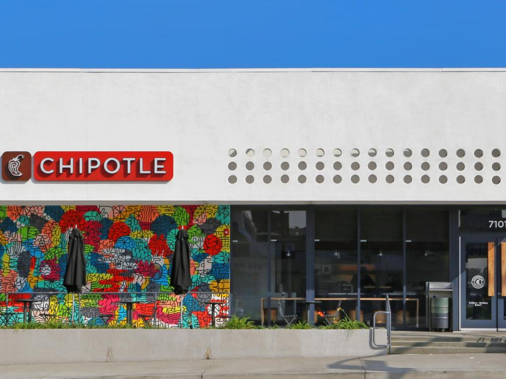 Chipotle Mexican Grill (CMG) Given News Impact Rating of 0.06