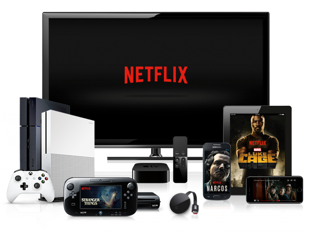 Radar for In Play Stock - Netflix Inc (NASDAQ: NFLX)