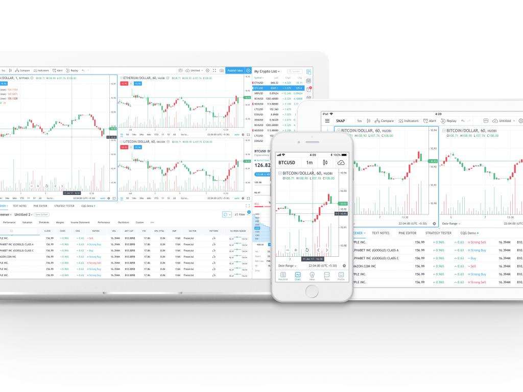 TradingView: The Charting Software And Networking Destination For