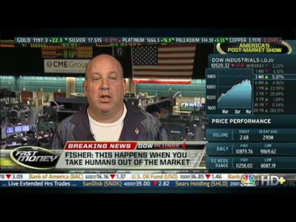 SPDR Gold Shares ETF (ETF:GLD), United States Oil Fund ETF (ETF:USO
