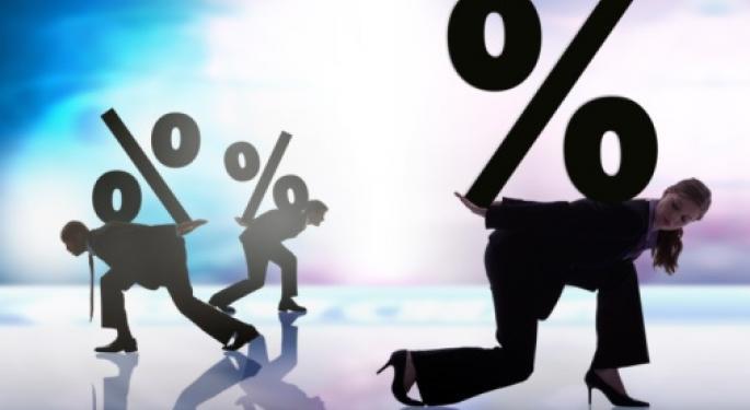Investor Beware: Higher Interest Rates Looming