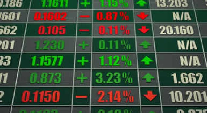 6 Stocks That Might be Overbought