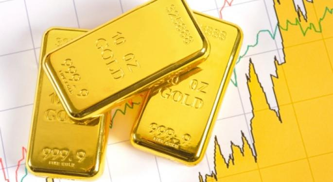 Could Gold Surprise Investors in 2014?