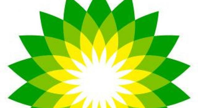 Three ETFs With Interesting Reactions To BP