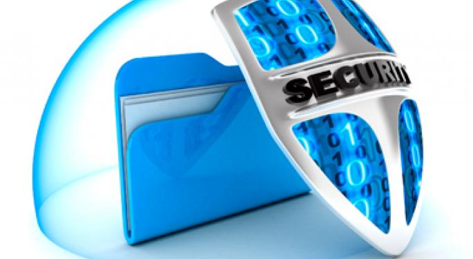 Using Technology to Improve Business Security