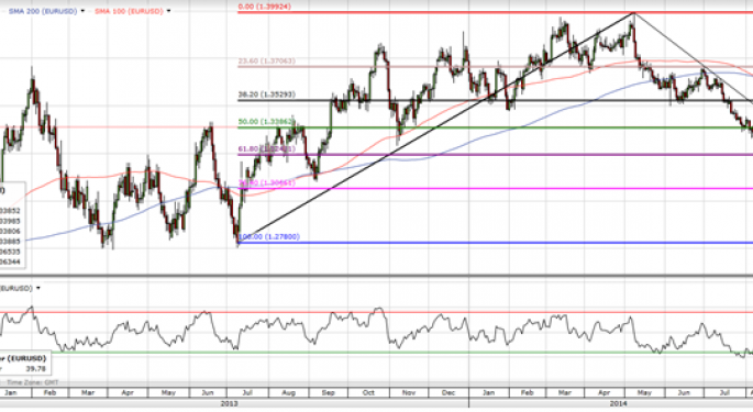 Week Ahead: Forex Markets Analysis - EUR/USD, USD/JPY