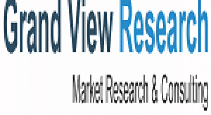 Nanomedicine Healthcare Nanotechnology Market is Expected to Reach USD 196.02 Billion by 2020: Grand View Research, Inc