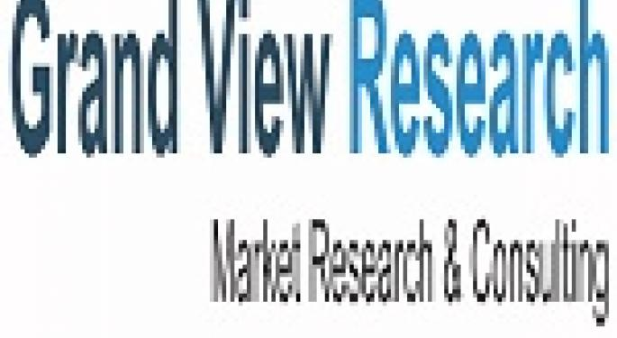 Automotive Plastics Market Demand is Expected to Reach 14,851.0 kilo tons by 2020 - Grand View Research, Inc