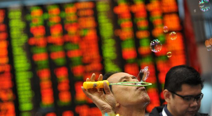 Market Wrap For May 22: Markets Barely Positive