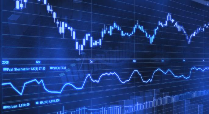 DeMark: S&P Set To Fall 8% To 10% In March