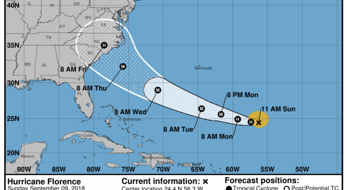 Florence And The FEMA Machine Could Surge Freight Spot Rates To New Highs