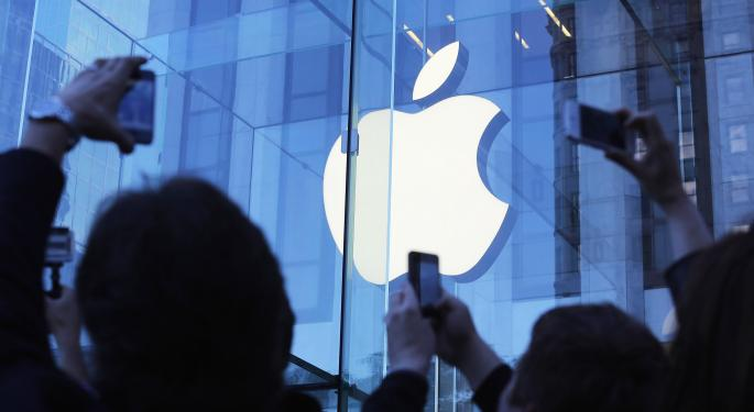 Weekly Highlights: Apple Inc. Watch Unveiled, iPhone 6 Dominates And More