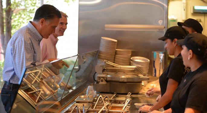Deutsche Bank: Chipotle Sales Expected To Shrink This Quarter, Stock Has More Downside