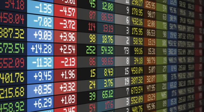 Mid-Day Market Update: ON Semiconductor Surges On $1 Billion Buyback Plan; POZEN Shares Slip