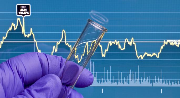 2 Biotech Stocks With Massive Increases In Short Interest