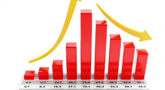 Best And Worst ETFs Of The Week Amid Market Rebound
