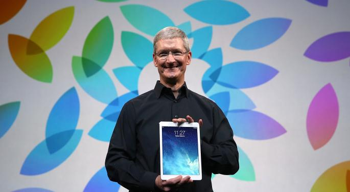 Can Apple Really Touch $150 Anytime Soon?