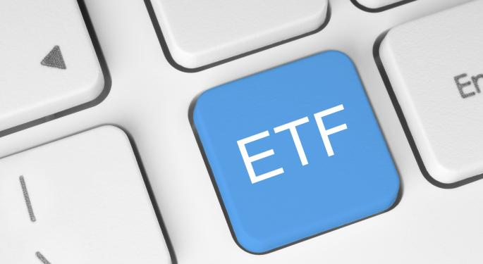 Sell Off Creates ETF Buying Opportunity