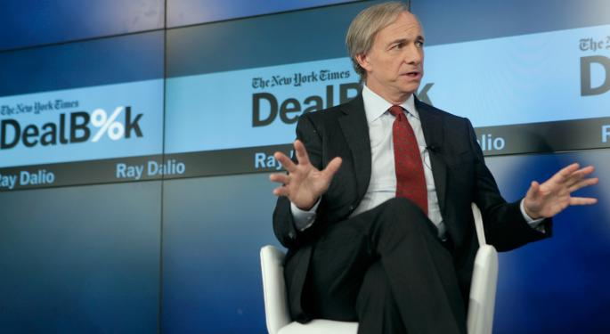 Bridgewater Associates, The World's Biggest Hedge Fund Firm, Is All About ETFs