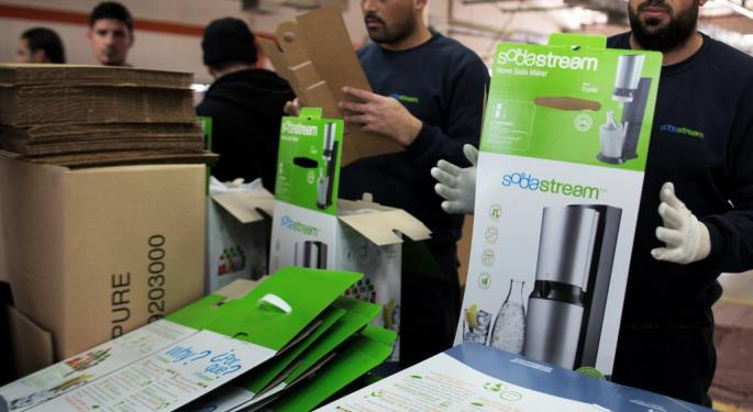 What SodaStream Investors Should Keep An Eye On