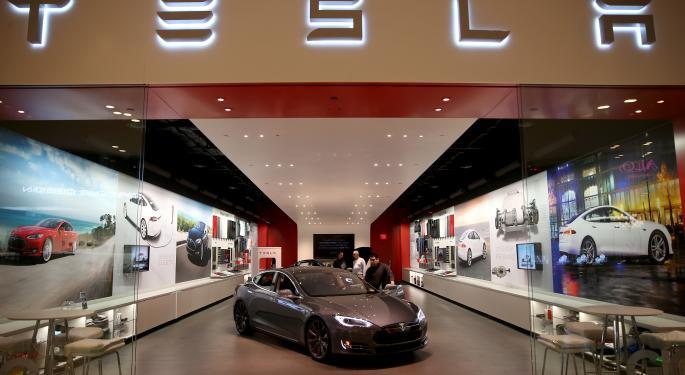 How A Tweet Moved Tesla Motors Inc