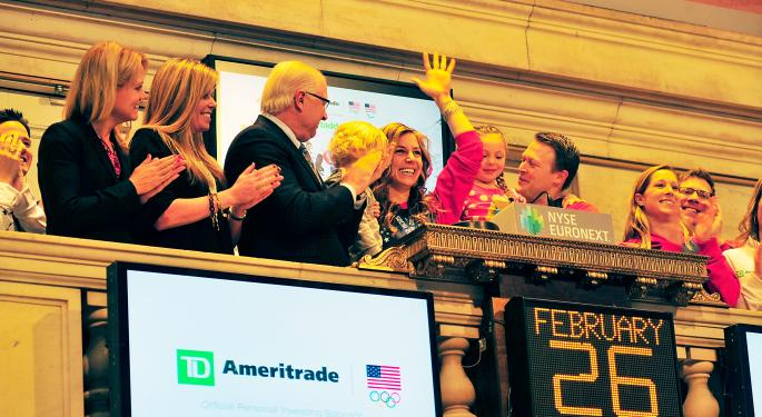 A Look At TD Ameritrade's Innovative New Feature