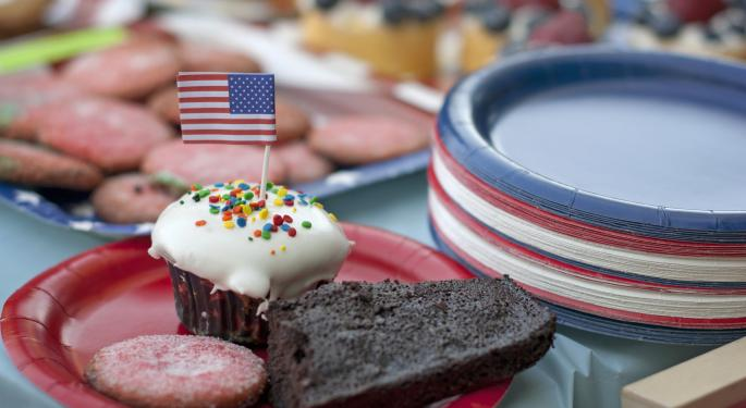 4 Tips For Saving Money This 4th Of July