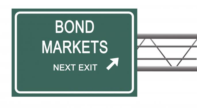 Bond Market Fears Inflation On The Horizon