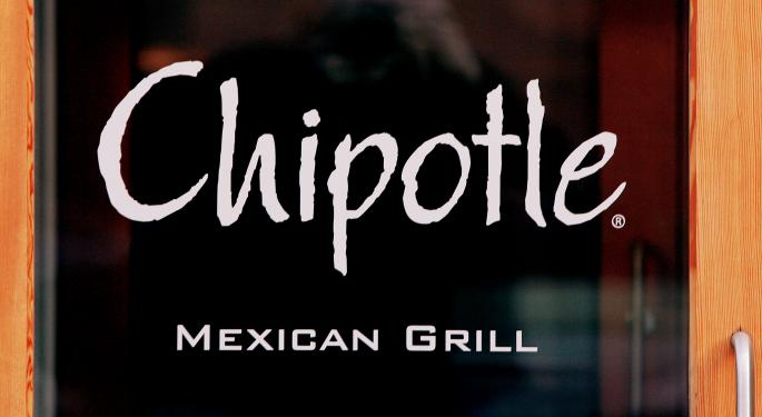 Chipotle Sales Per Store Peaked, And Labor Costs Spiked Even Before The E. Coli Crisis