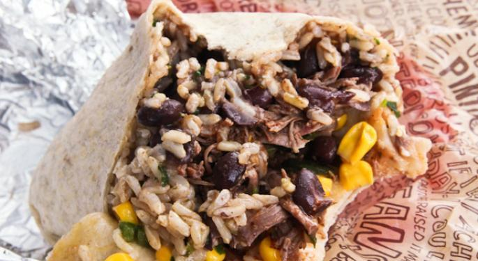 Chipotle Warns Of Potential Impact From Mexican Tariffs