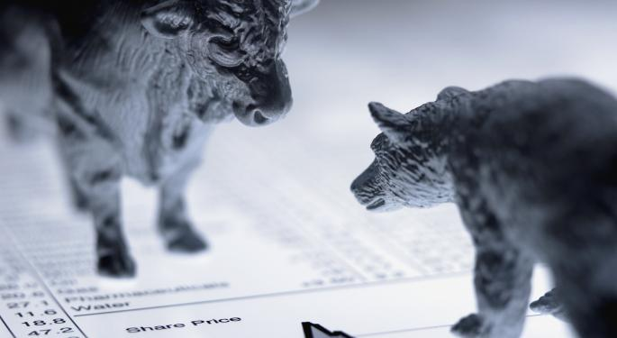 Traders Are Bearish For 2016