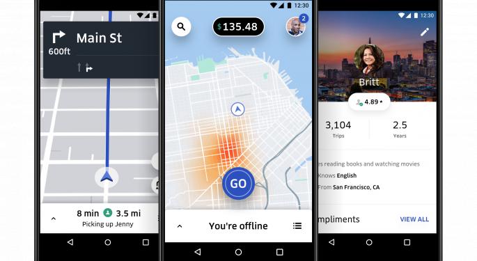 Uber Earnings Reinforce Analyst Bullishness