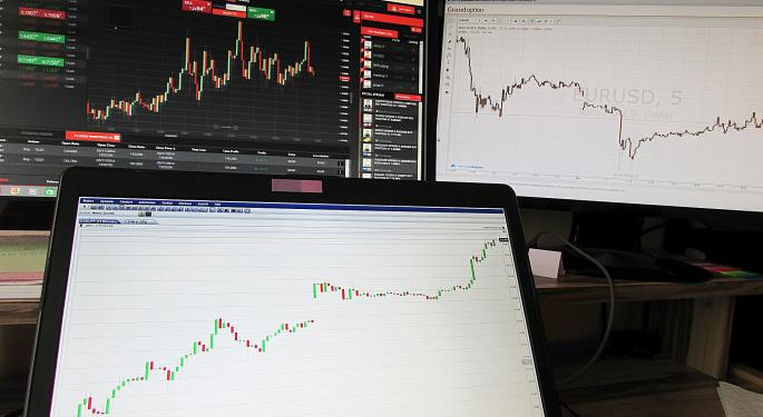 Winding Down Market Making Operations Costs Interactive Brokers Its Market Perform Rating At Wells Fargo