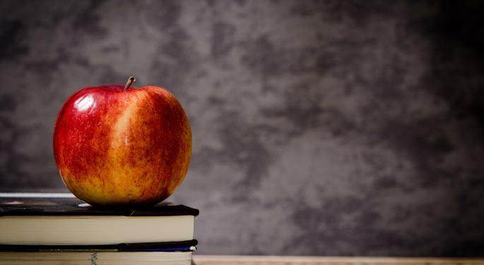 Investing in Education: Entrepreneurs Place Human Capital at the Top
