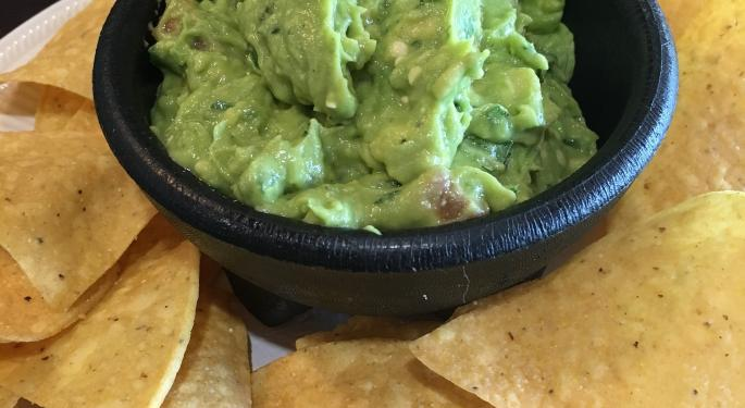 Social Media Data Indicates Chipotle Is Primed For A Turnaround In 2017
