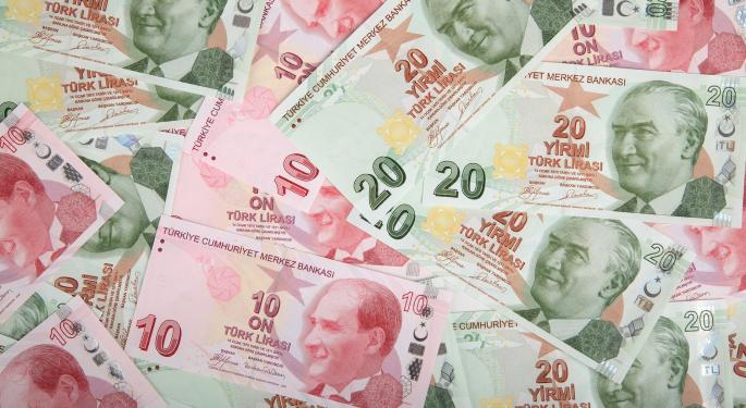 Forex Experts Discuss Turkey, Lira Meltdown