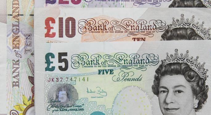 How Weakness In The British Pound Could Impact S&P 500 Earnings