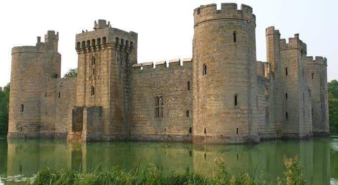 Moats Are A Must; Get Them With This ETF