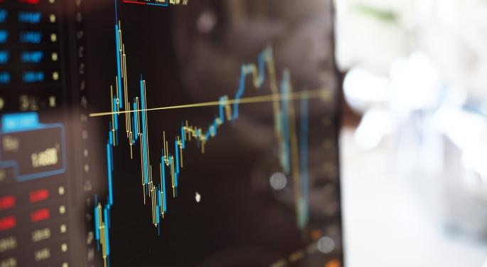 Friday's Market Minute: Laboring Toward A Breakout