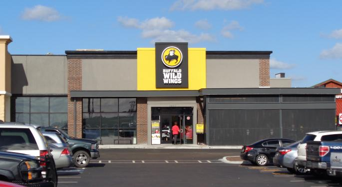Can A New Promo Program Be The Wind Beneath Buffalo Wild Wings?